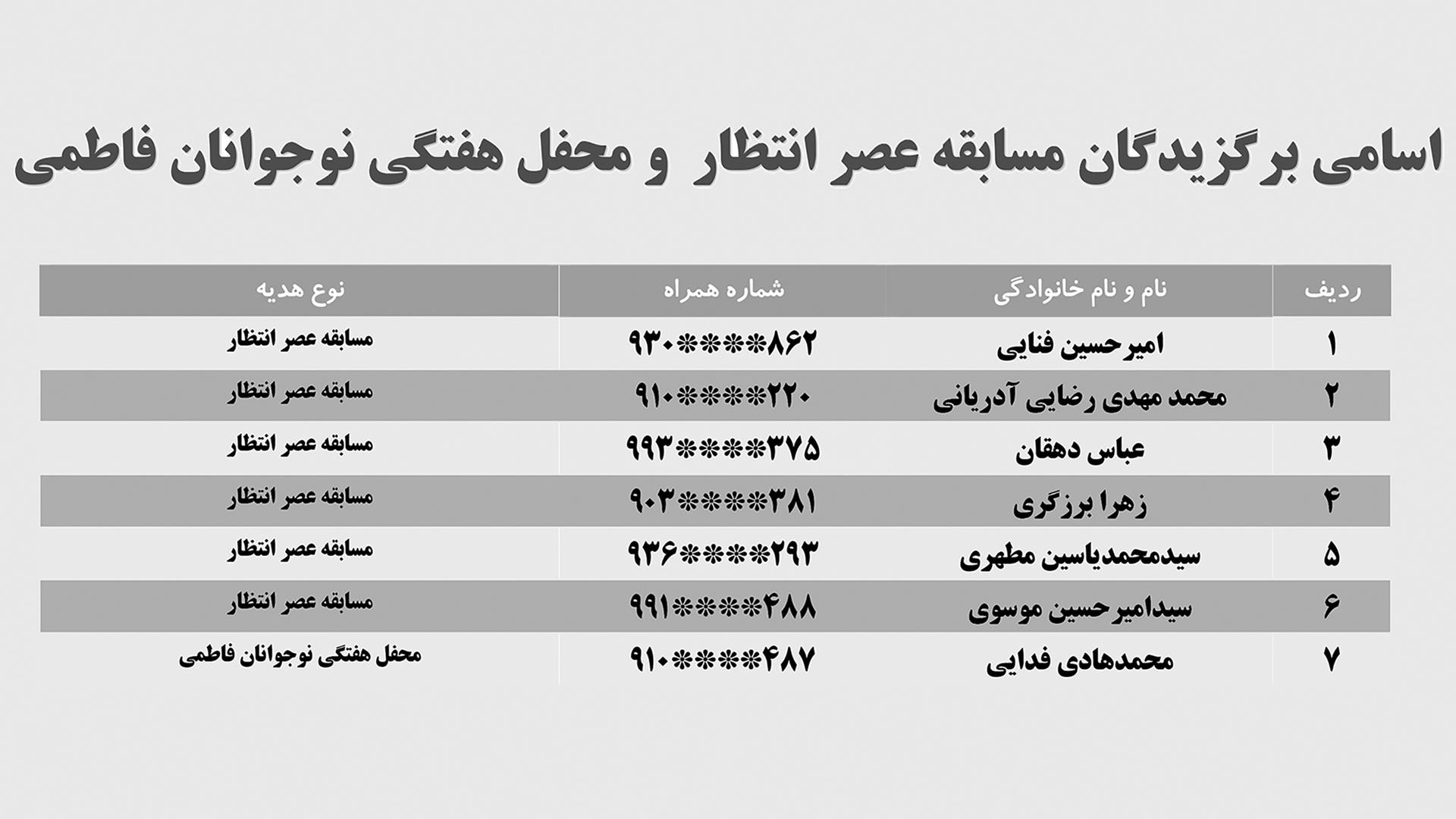 نتایج مسابقه عصر انتظار و محفل هفتگی